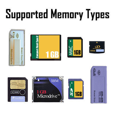 Suported Memory Card Types